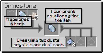 ae_grindstone_interface